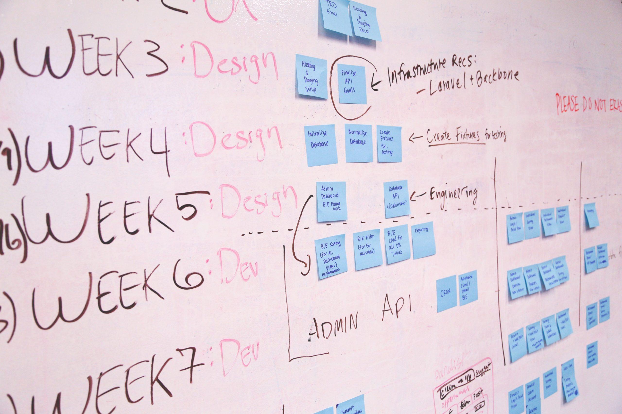RAMS-Plan RAMS/LCC Projektmanagement Kalkulation Anforderungsmanagement Lebenszyklus Produktlebenszyklus V-Modell