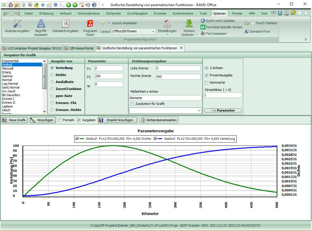 RAMS-Office Verteilungsgrafik Verteilung Statstik Datenenalyse Zuverlässigkeitsdaten Zuverlässigkeitsanalyse RAMS Lebensdauerverteilung
